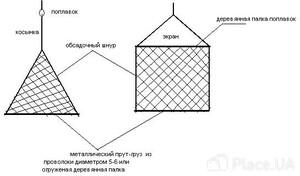 izgotovlenie_snasti Ловля на косынку зимой: описание и принцип работы, как сделать рыболовную снасть своими руками