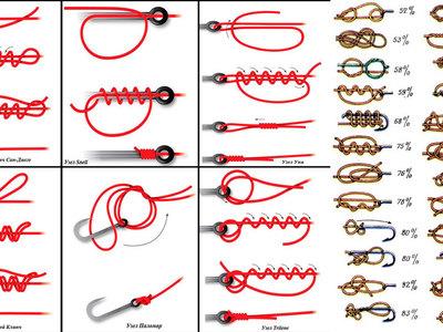 Рыболовный узел для крючка Рыбацкие узлы для крючков и поводков