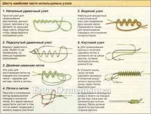 Вязание рыбацких узлов